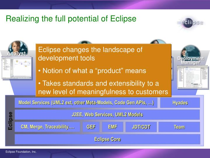 Realizing the full potential of Eclipse