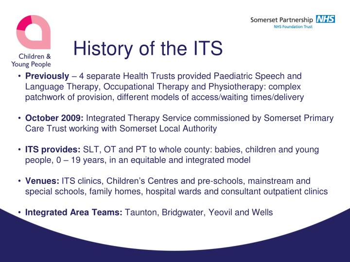 History of the its