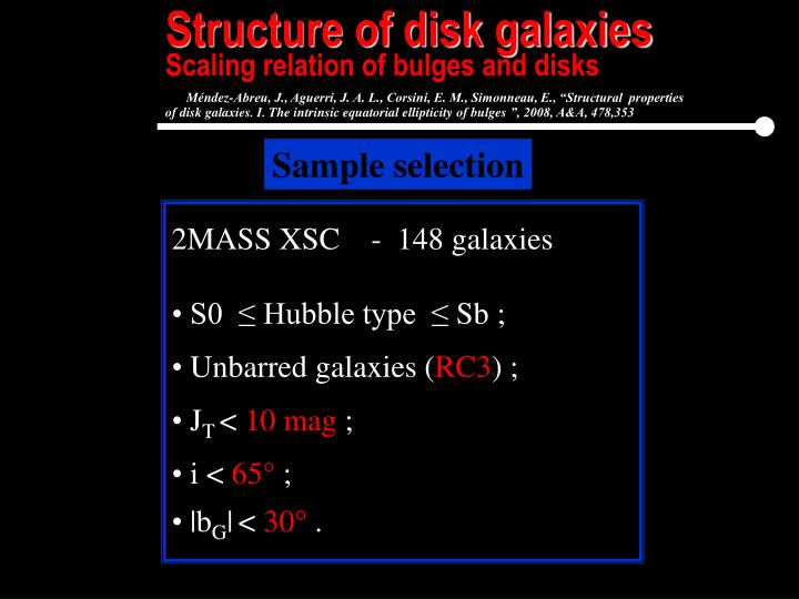 Structure of disk galaxies