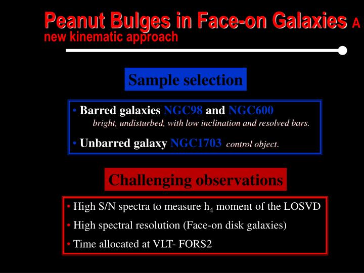 Peanut Bulges in Face-on Galaxies