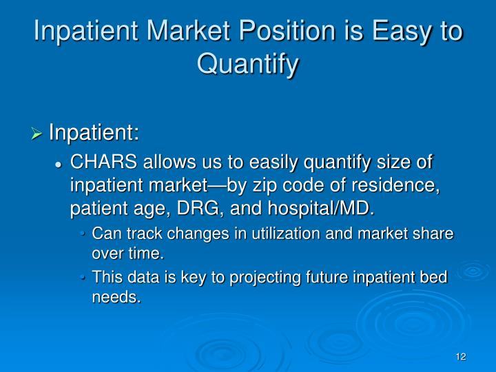 Inpatient Market Position is Easy to Quantify