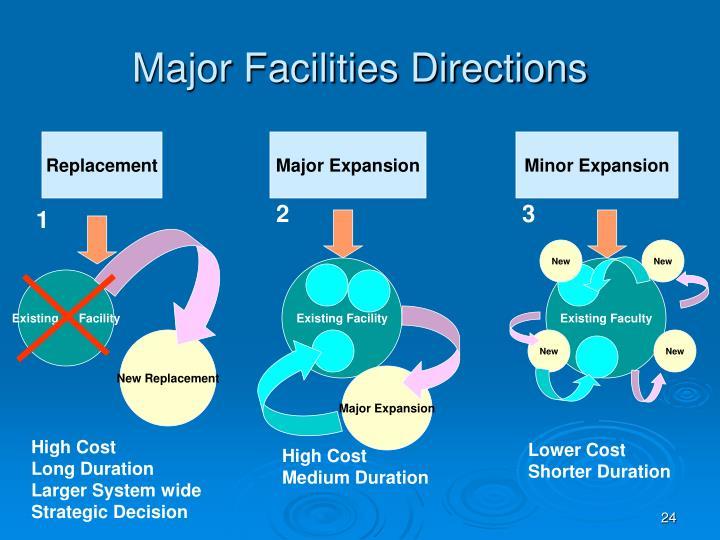 Major Facilities Directions