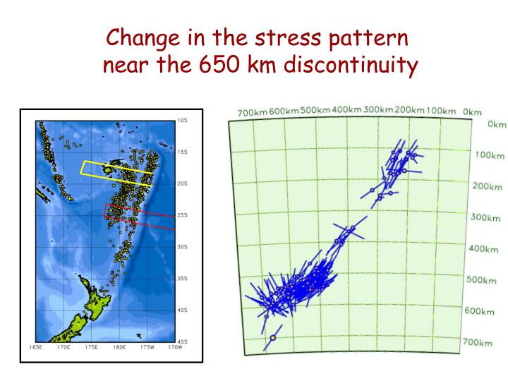 Change in the stress pattern