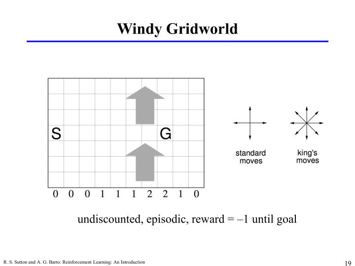 Windy Gridworld