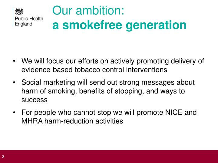 Our ambition a smokefree generation
