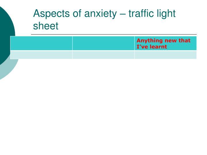 Aspects of anxiety – traffic light sheet