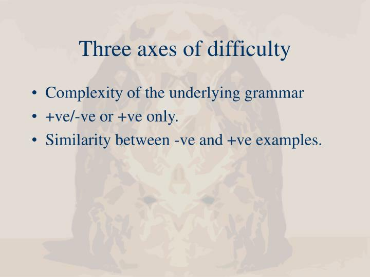 Three axes of difficulty
