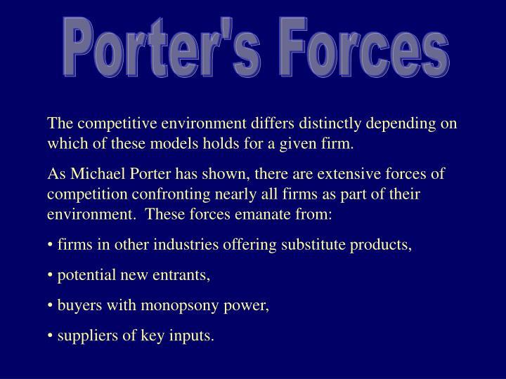 Porter's Forces