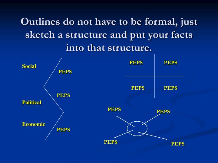 Outlines do not have to be formal, just sketch a structure and put your facts into that structure.