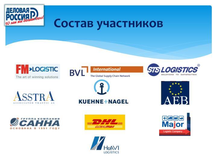 Состав участников