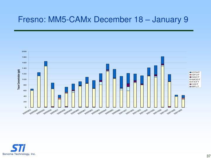 Fresno: MM5-CAMx December 18 – January 9