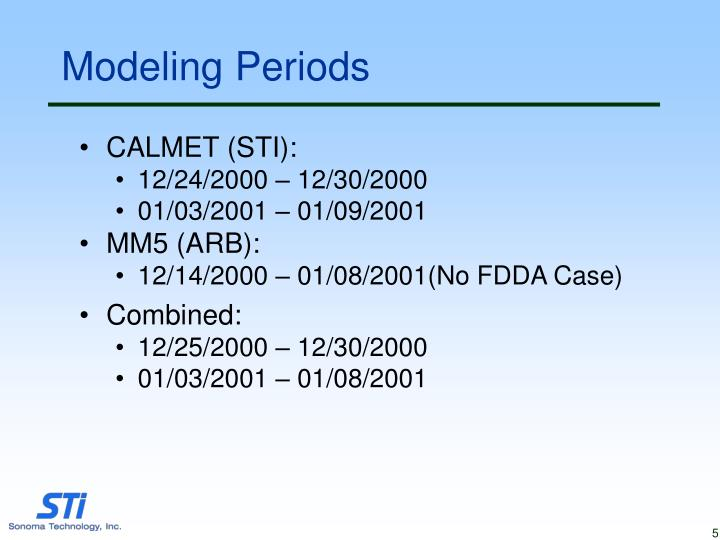 Modeling Periods