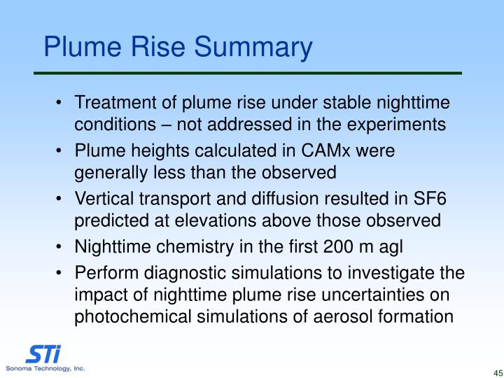 Plume Rise Summary