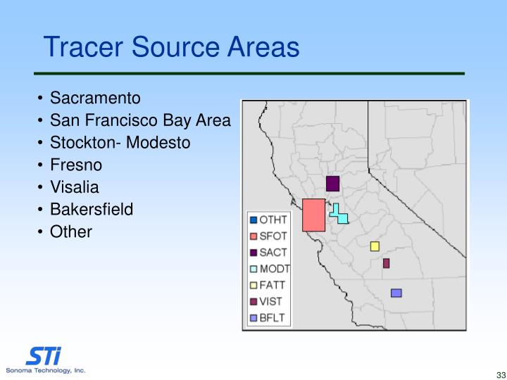 Tracer Source Areas
