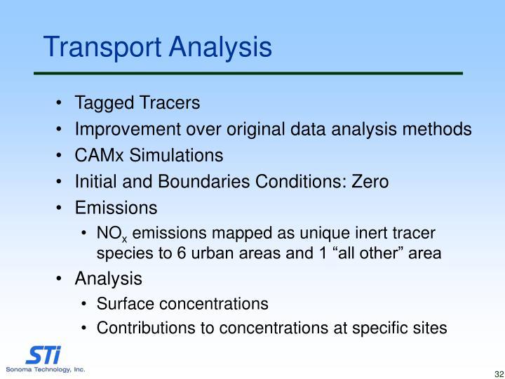 Transport Analysis