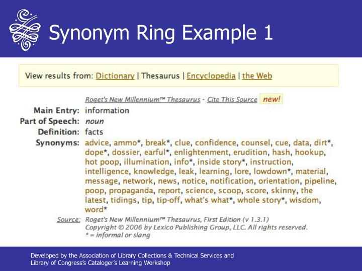 Synonym Ring Example 1