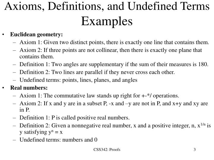 Axioms definitions and undefined terms examples