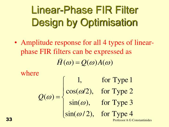 Linear-Phase FIR Filter Design by Optimisation