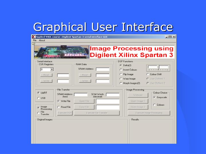 Graphical User Interface