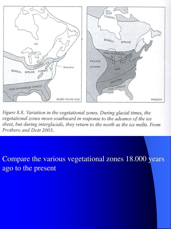 Compare the various vegetational zones 18.000 years ago to the present