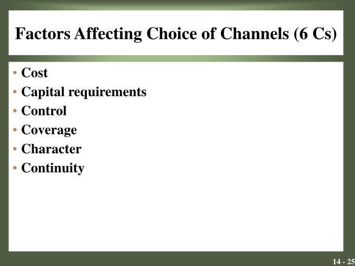 Factors Affecting Choice of Channels (6 Cs)