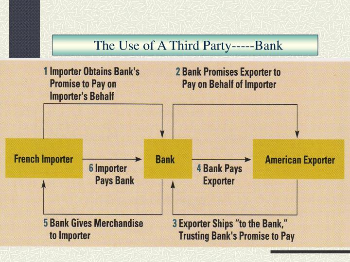 The Use of A Third Party-----Bank