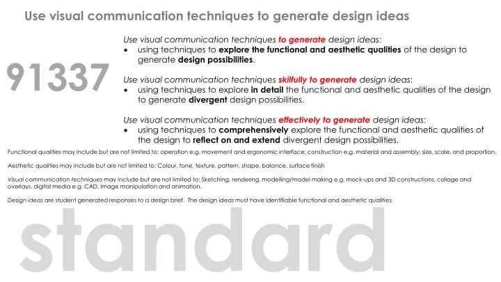 Use visual communication techniques to generate design ideas