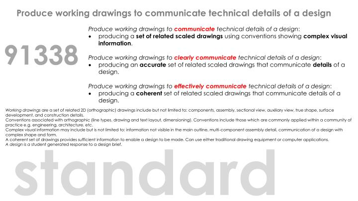 Produce working drawings to communicate technical details of a design