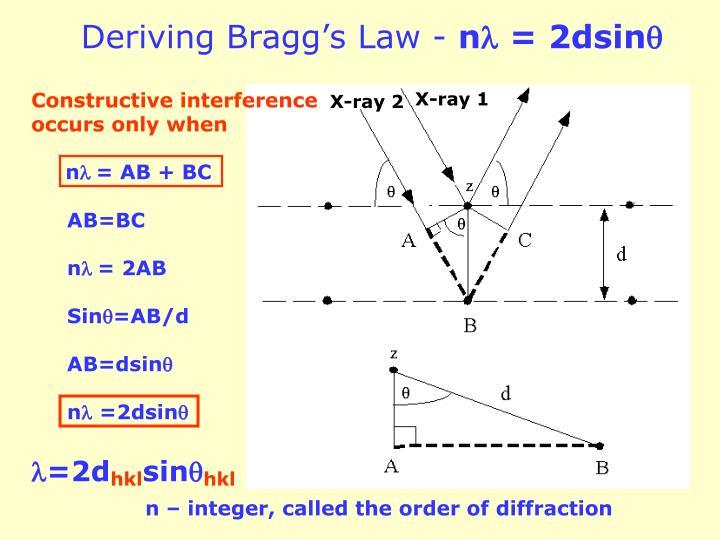Deriving Bragg's Law -