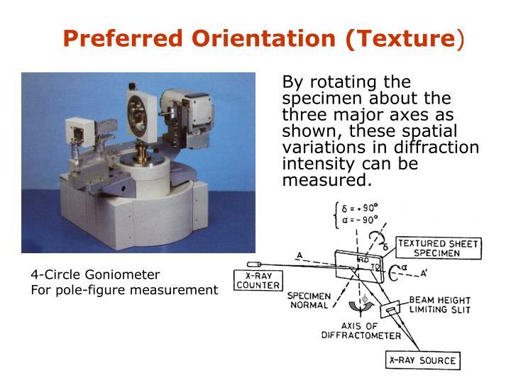 Preferred Orientation (Texture