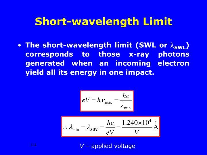 Short-wavelength Limit