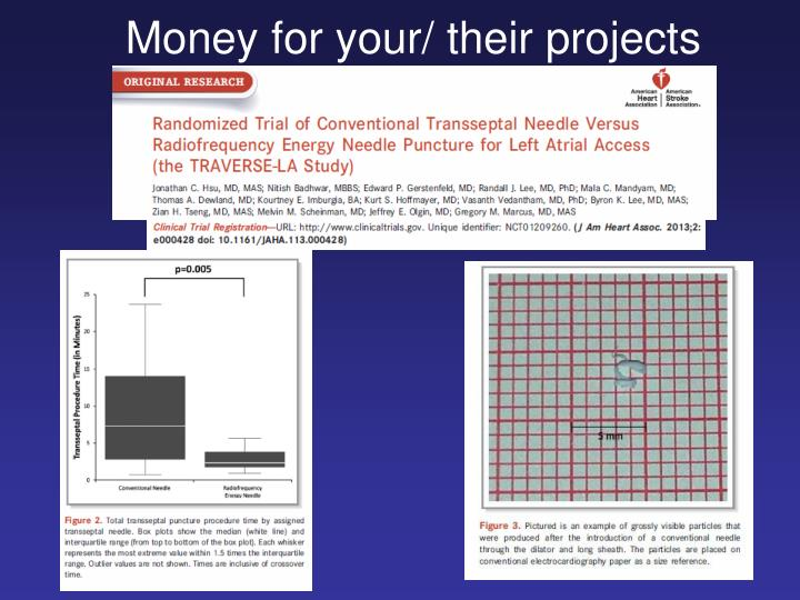 Money for your/ their projects