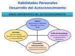 habilidades personales desarrollo del autoconocimiento5