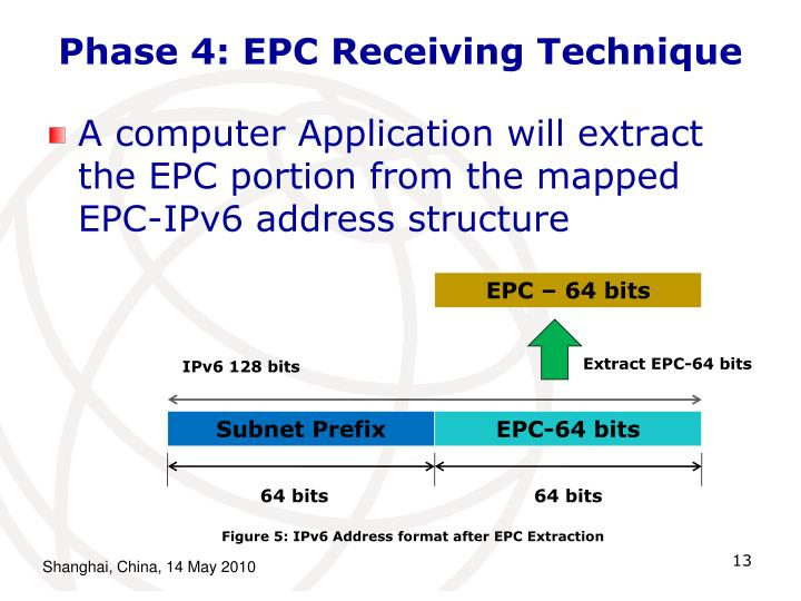 Phase 4: EPC Receiving Technique