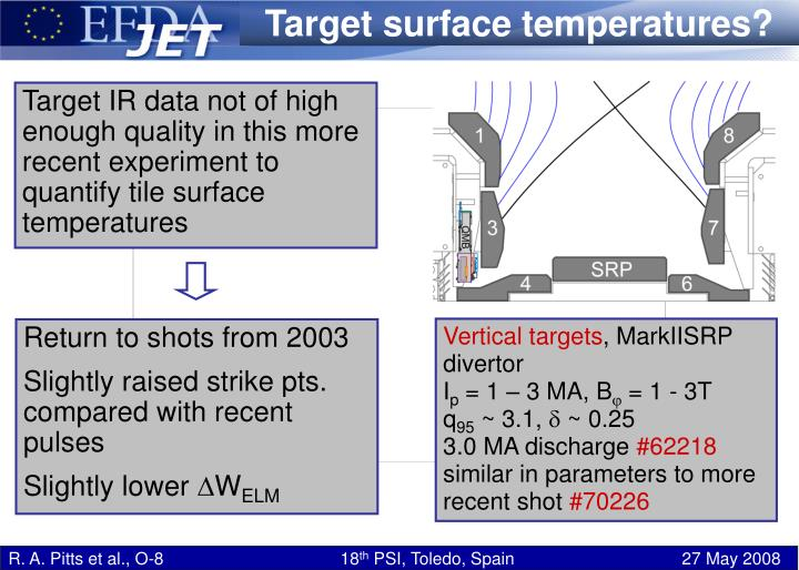 Target surface temperatures?