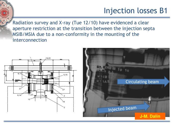 Injection losses B1