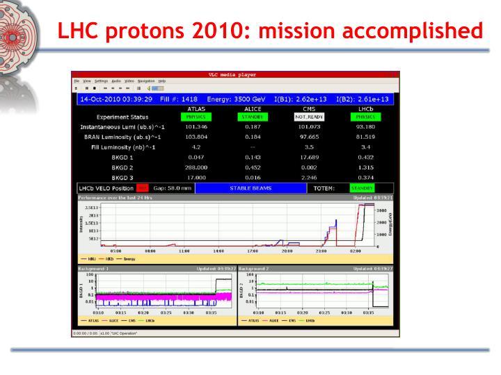 LHC protons 2010: mission accomplished