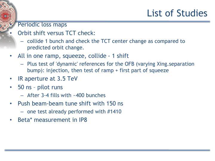 List of Studies