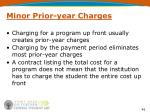 minor prior year charges2
