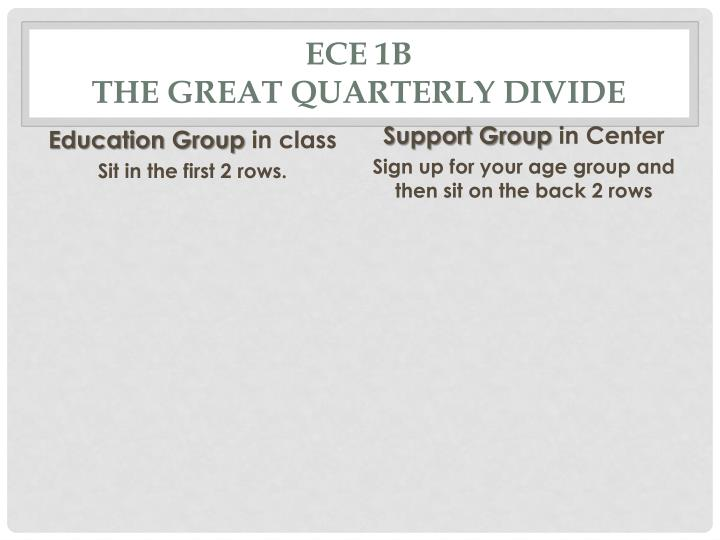 ece 1b the great quarterly divide