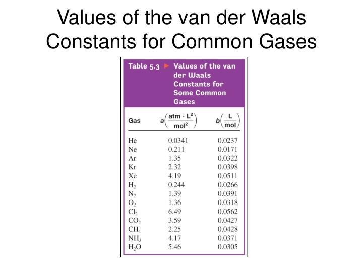 Values of the van der Waals