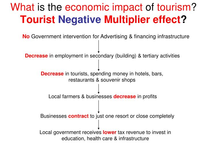 how to maximize the economic effect of tourism Keywords: tourism, economic growth, fixed effect model, random effect model, page | 5 chapter one introduction 11 background of the study tourism involves the movement of people from their places of residence to new locations.