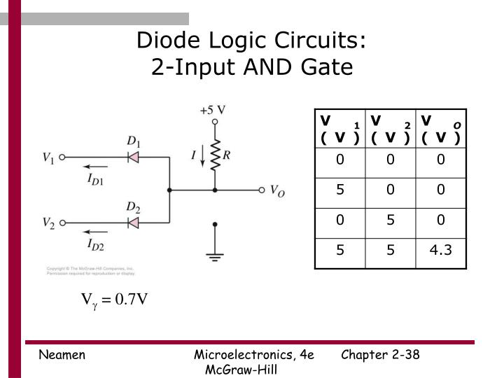 Diode Logic Circuits:
