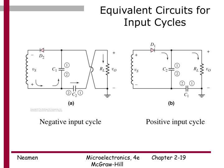 Equivalent Circuits for Input Cycles