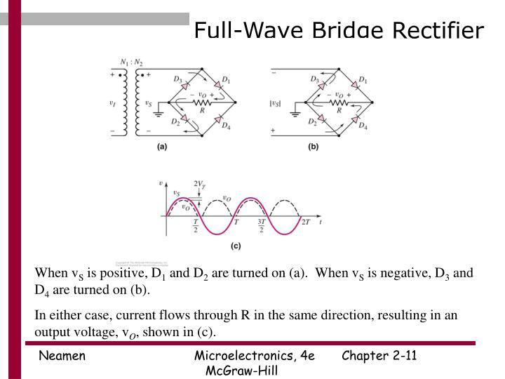 Full-Wave Bridge Rectifier
