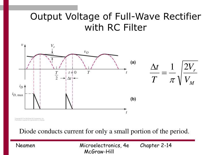 Output Voltage of Full-Wave Rectifier with RC Filter