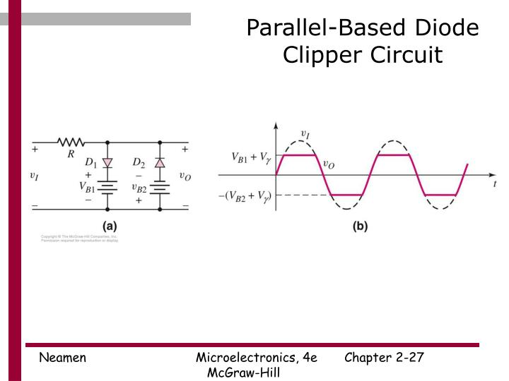 Parallel-Based Diode Clipper Circuit