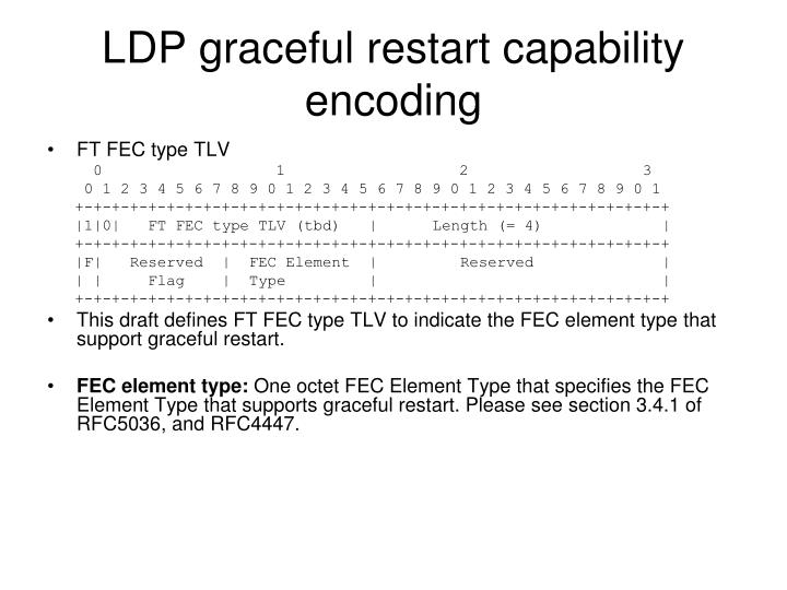 LDP graceful restart capability encoding