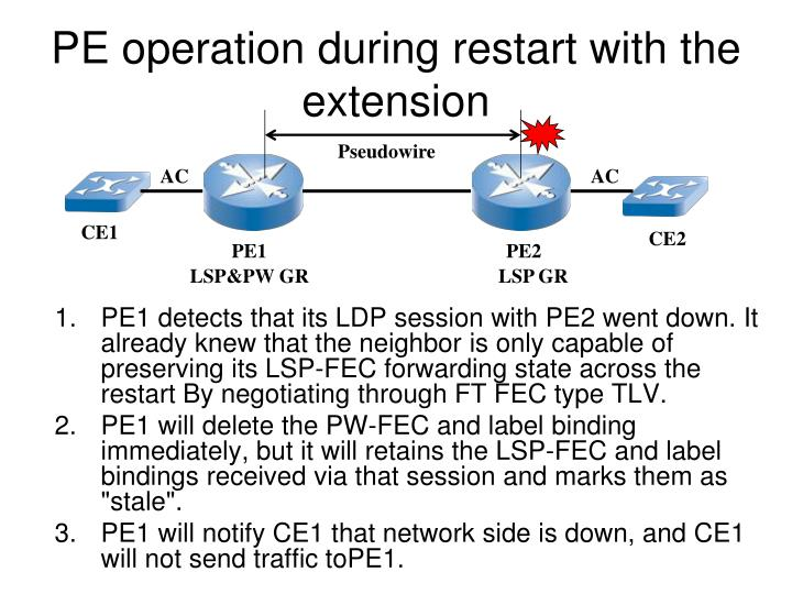 PE operation during restart with the extension