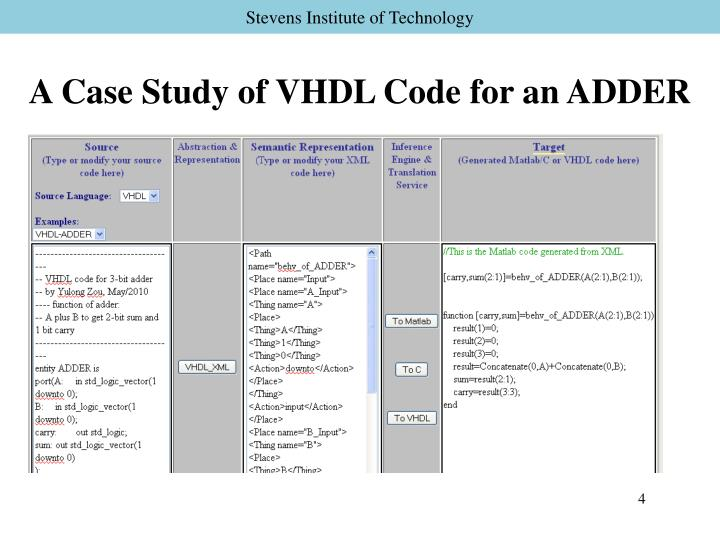 A Case Study of VHDL Code for an ADDER